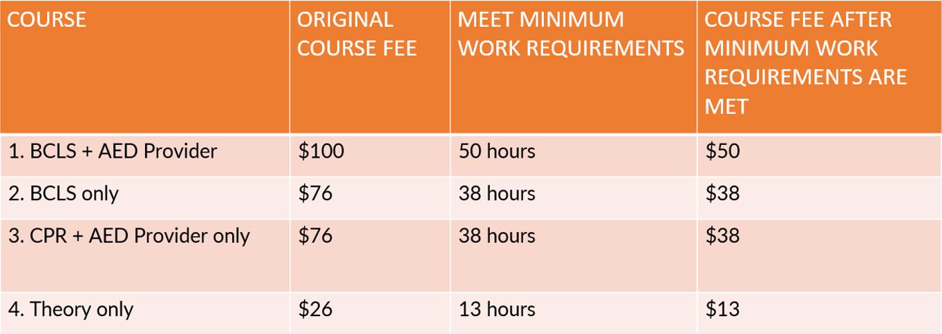 enjoy 50% cashback on nursing certificate renewals